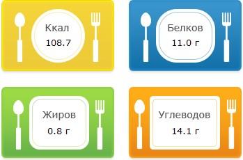 куриный суп с вермишелью калории