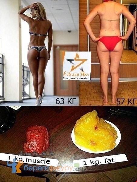 Как похудеть на 15 килограмм за неделю