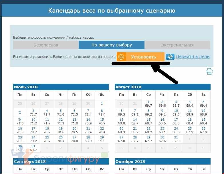 Календарь похудения или набора веса