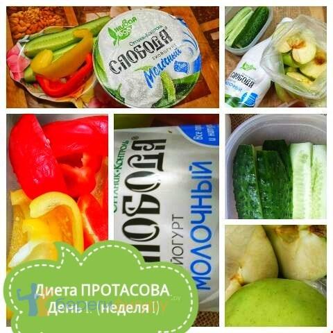 Диета Протасова И Томатный Сок. Диета Кима Протасова – похудение без подсчета калорий!